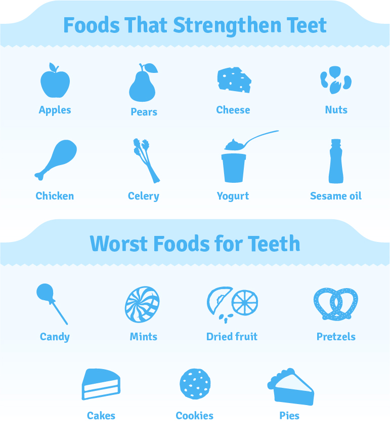 Best foods for your child's teeth