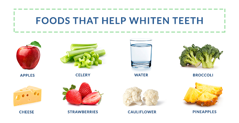 Foods that Help Whiten Teeth