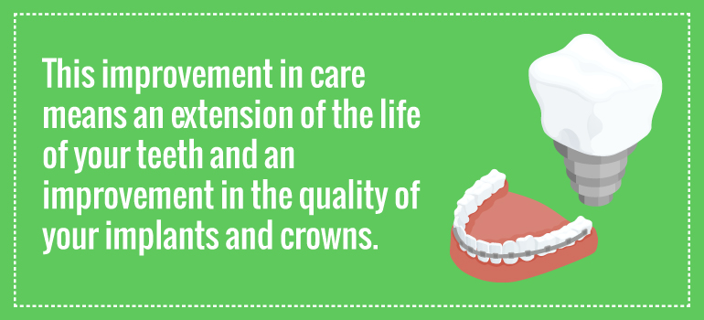 Improve quality of crowns and implants