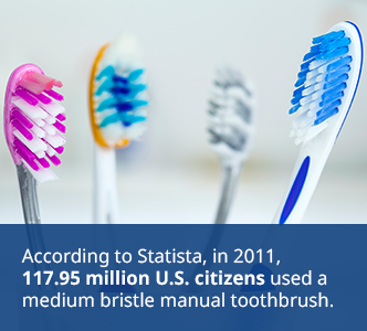 Manual toothbrush stat