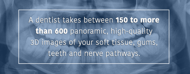 high-quality 3D images of your soft tissue